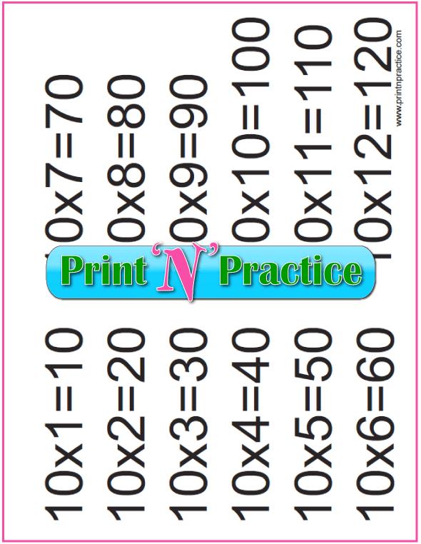 Tens Printable Multiplication Chart