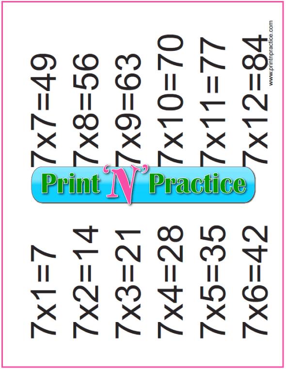 Sevens Printable Multiplication Chart