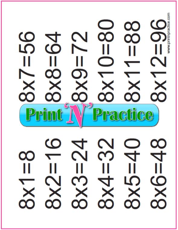 Eights Printable Multiplication Chart