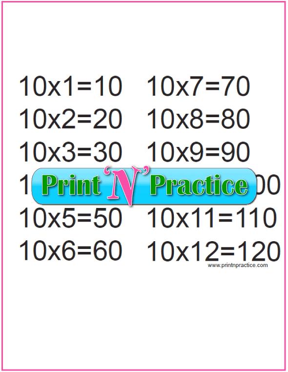 Printable Multiplication Table 10x