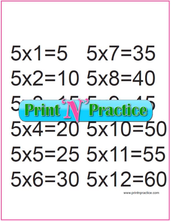 Printable Multiplication Table 5x
