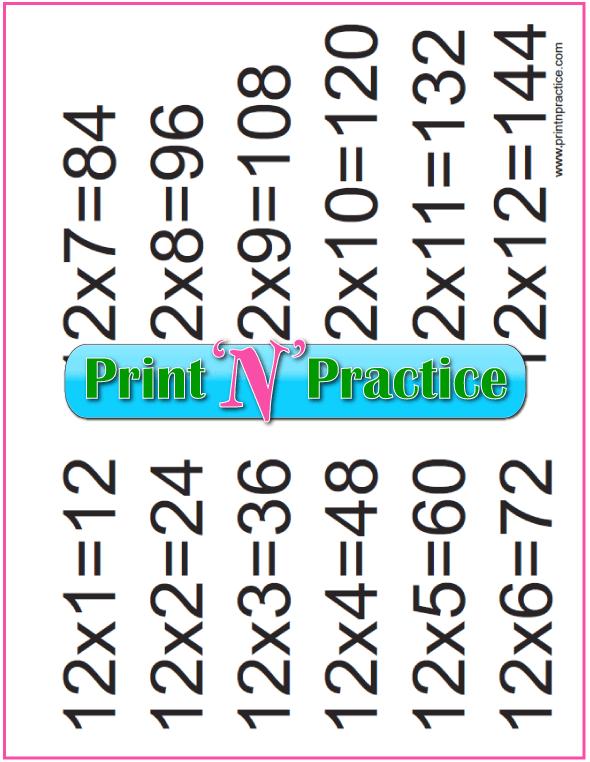 Twelves Printable Multiplication Chart