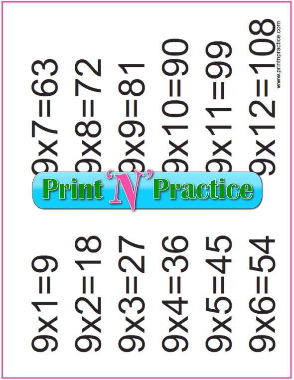 Nines Printable Multiplication Chart