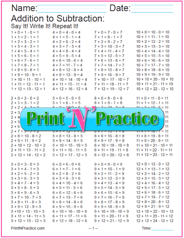 Addition And Subtraction Worksheets Practice Chart