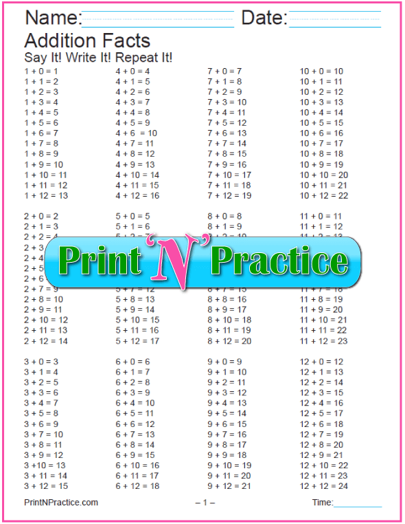 Printable Addition Facts Chart