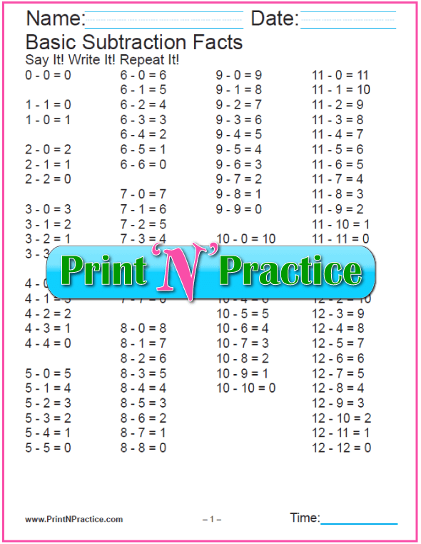 Printable Subtraction Chart