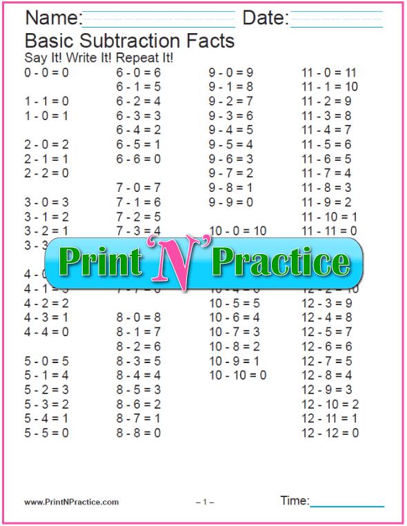 Printable Subtraction Chart