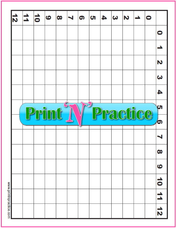 Printable Blank Multiplication Table: Fill in the blank grid.