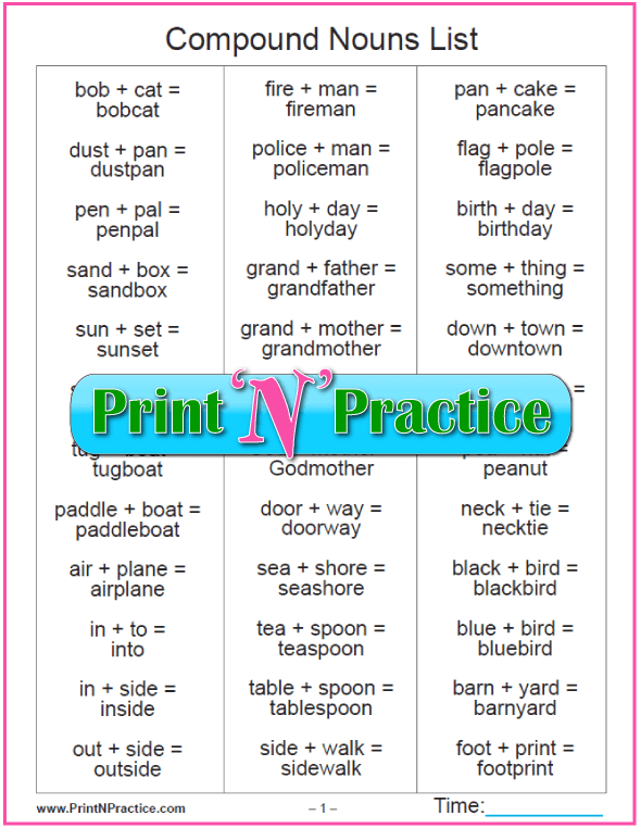 Singular and Plural Compound Nouns Nouns - Reference Chart To Print