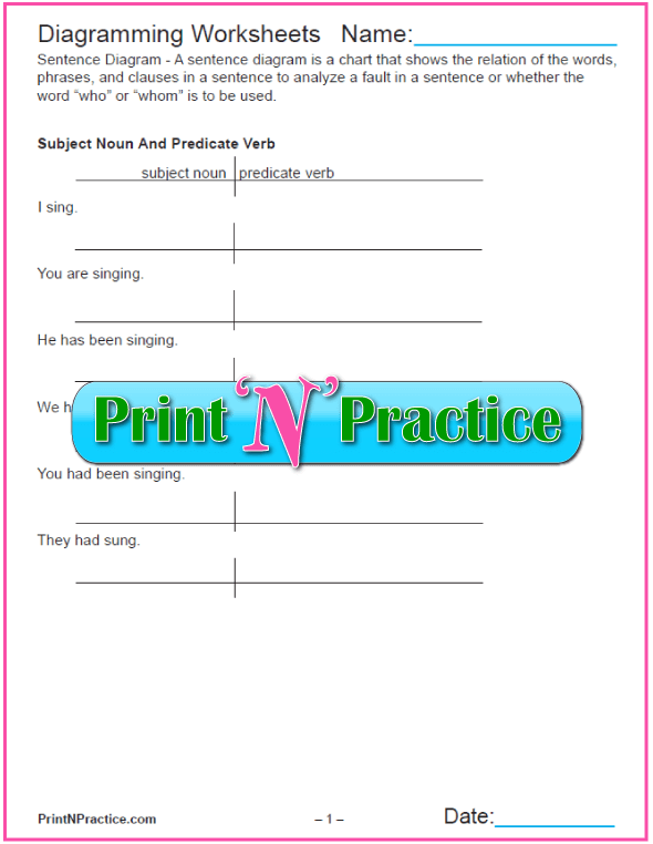 Diagramming sentences worksheet printables diagramming sentences worksheets with answers ccuart Images