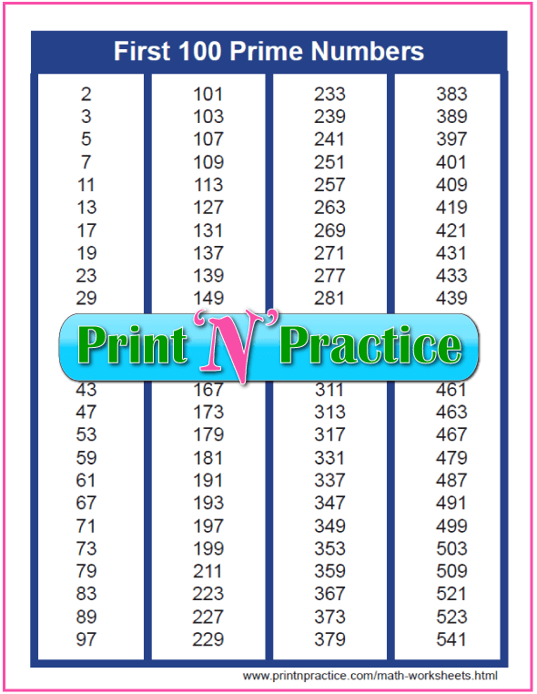 First 100 Prime Numbers Chart