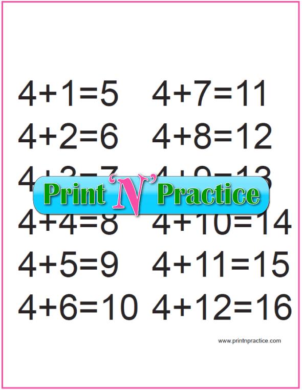 Fours Kindergarten Addition