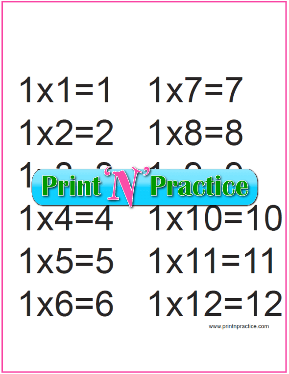 Twelve Printable Multiplication Tables 1x through 12x