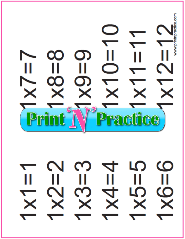 Printable Multiplication Chart: Ones Multiplication Table