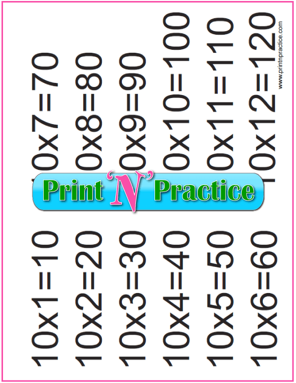 Tens Printable Multiplication Chart