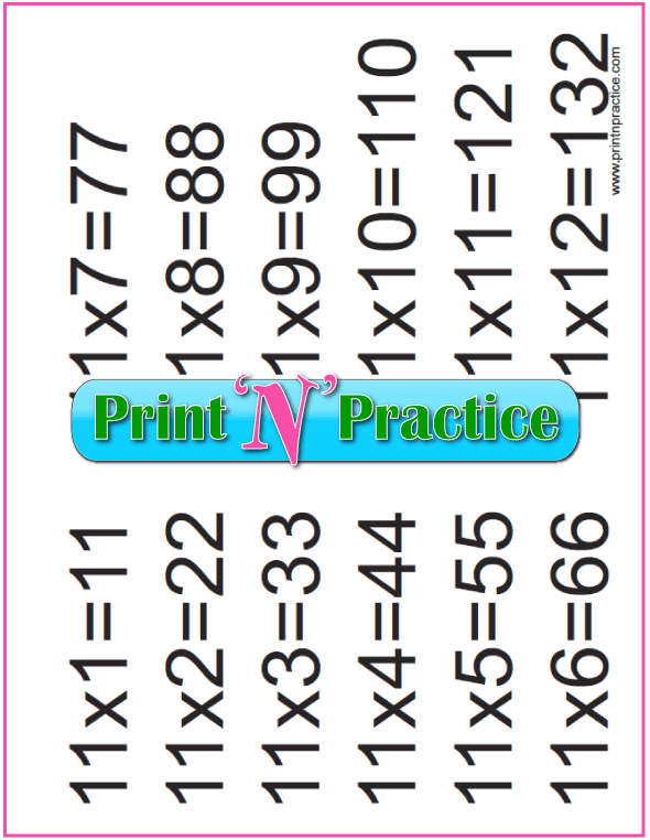 Elevens Printable Multiplication Chart
