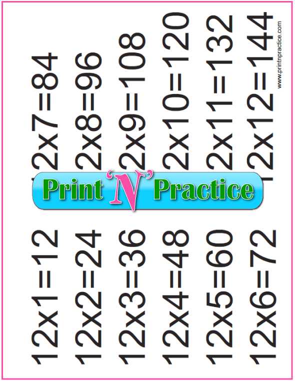 Twelves Printable Multiplication Chart