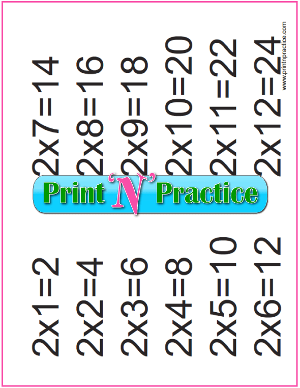 Twos Printable Multiplication Chart