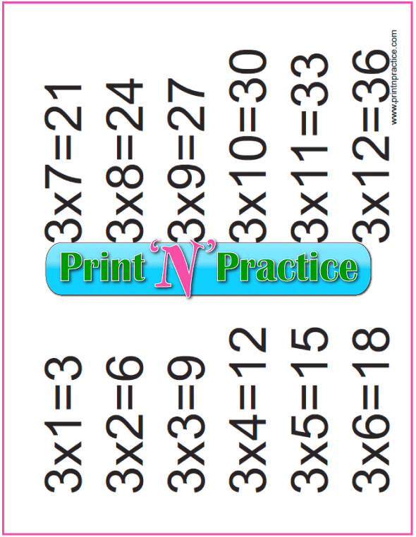 Threes Printable Multiplication Chart