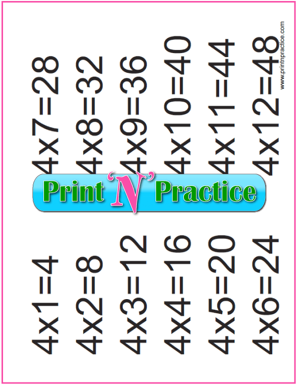 Fours Printable Multiplication Chart
