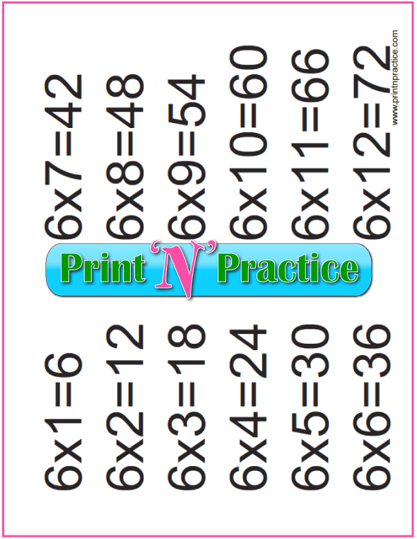 Sixes Printable Multiplication Chart