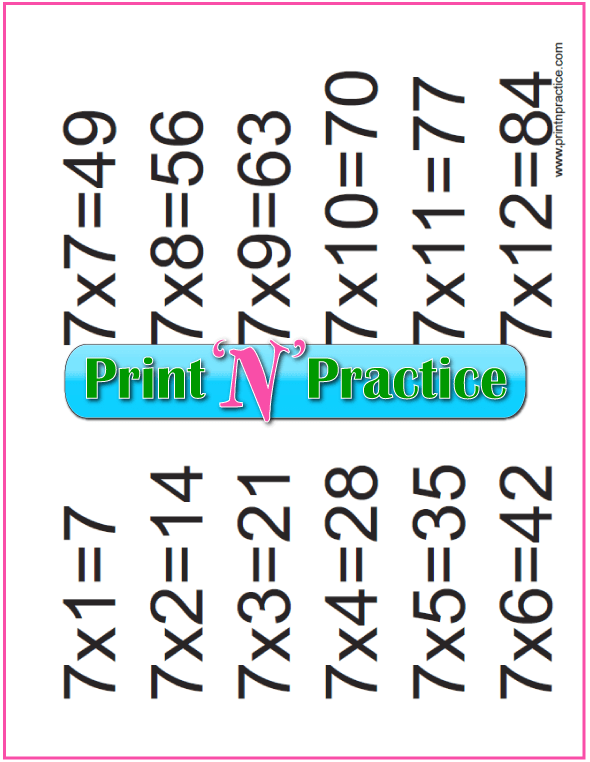 Sevens Printable Multiplication Chart