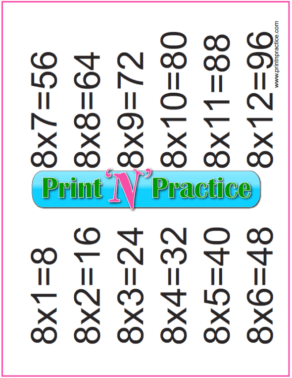 Eights Printable Multiplication Chart