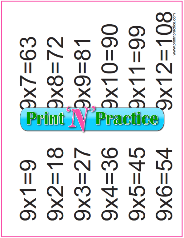 Nines Printable Multiplication Chart
