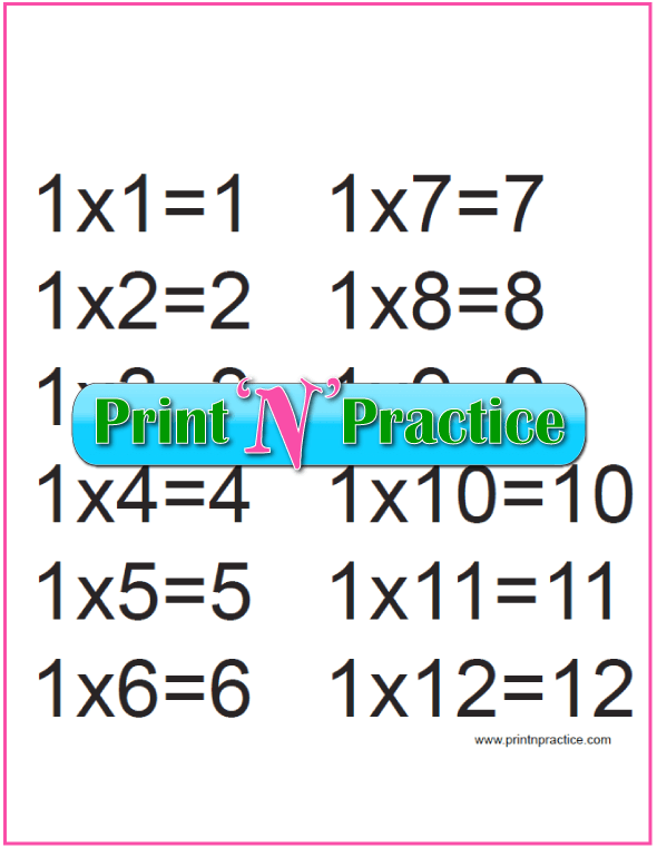 Printable Multiplication Table 1x