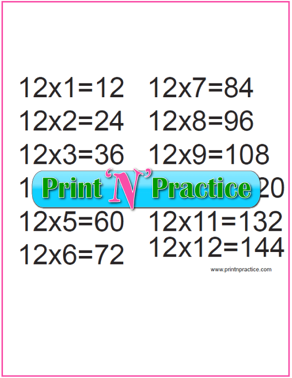Printable Multiplication Table 12x