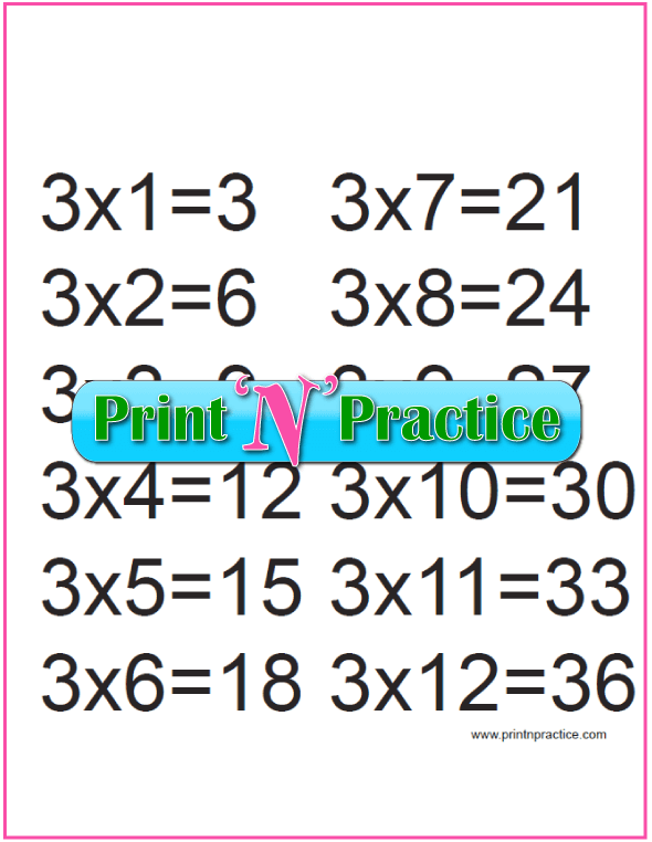 Printable Multiplication Table 3x