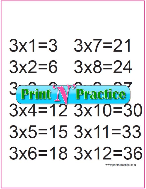 Printable Multiplication Table 3x
