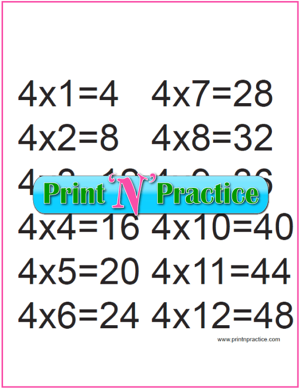 Printable Multiplication Table 4x