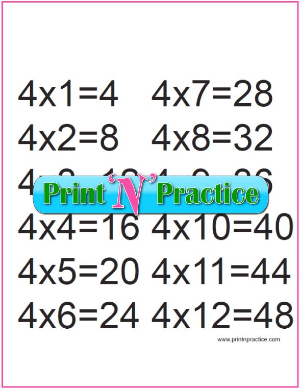 Printable Multiplication Table 4x