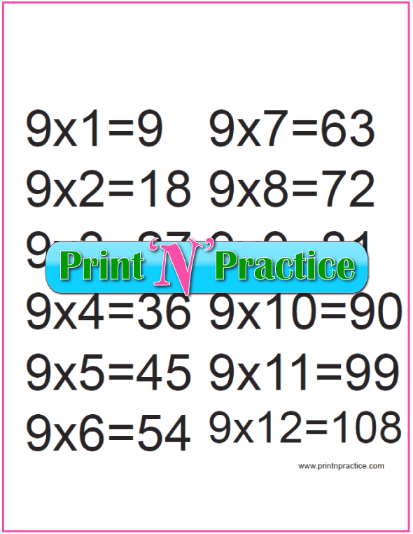 Printable Multiplication Table 9x