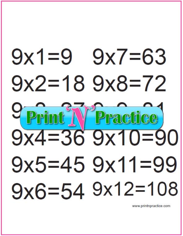 Printable Multiplication Table 9x