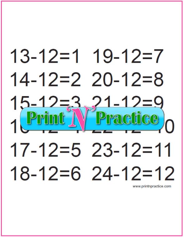 Subtraction Flip Chart Twelves Table