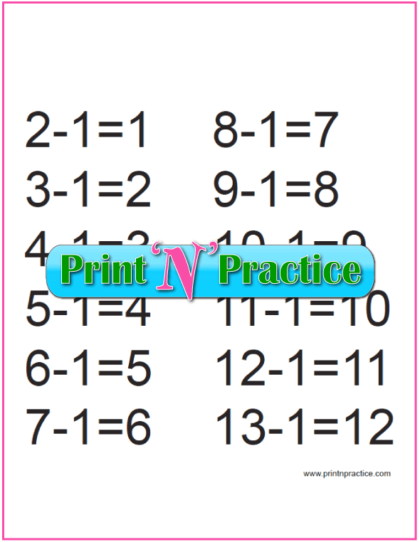 Subtraction Table for the Ones