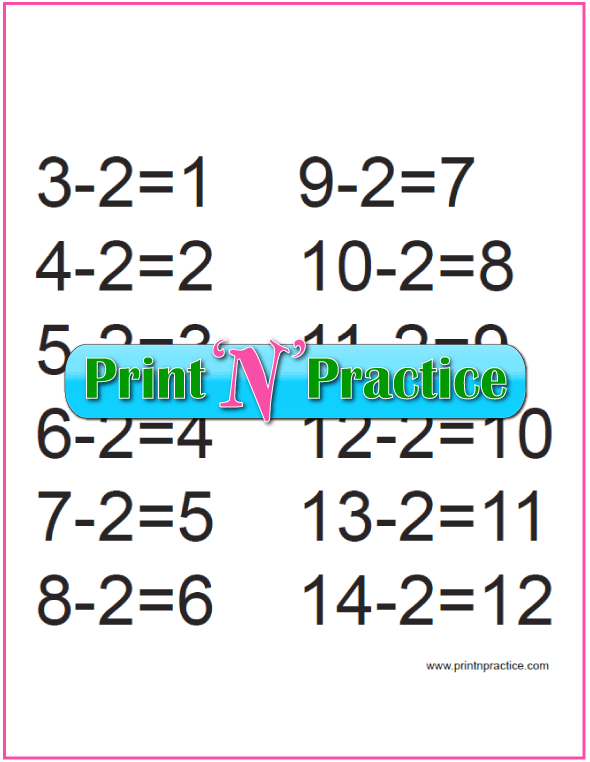 Subtraction Table  for the Twos
