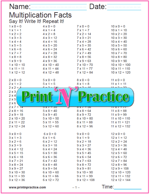 Fun Multiplication Worksheets: Practice Chart. Print and keep in a binder.