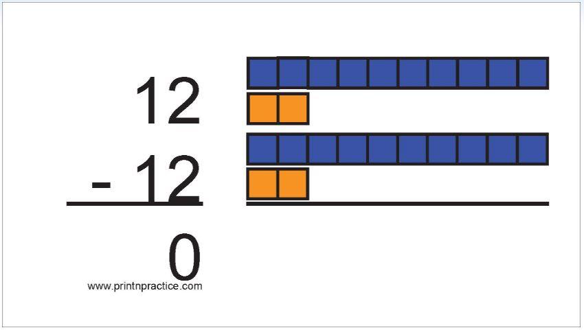 Kindergarten Subtraction Video