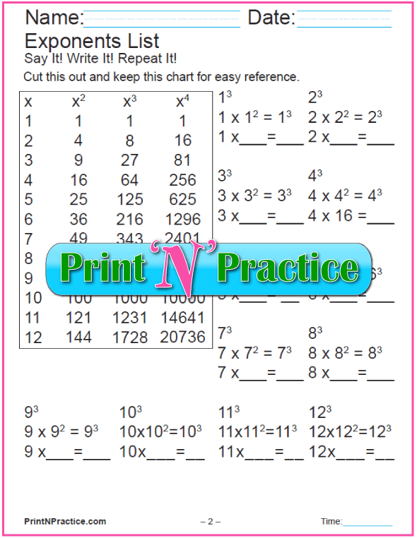 Printable Cubes 2 Exponents