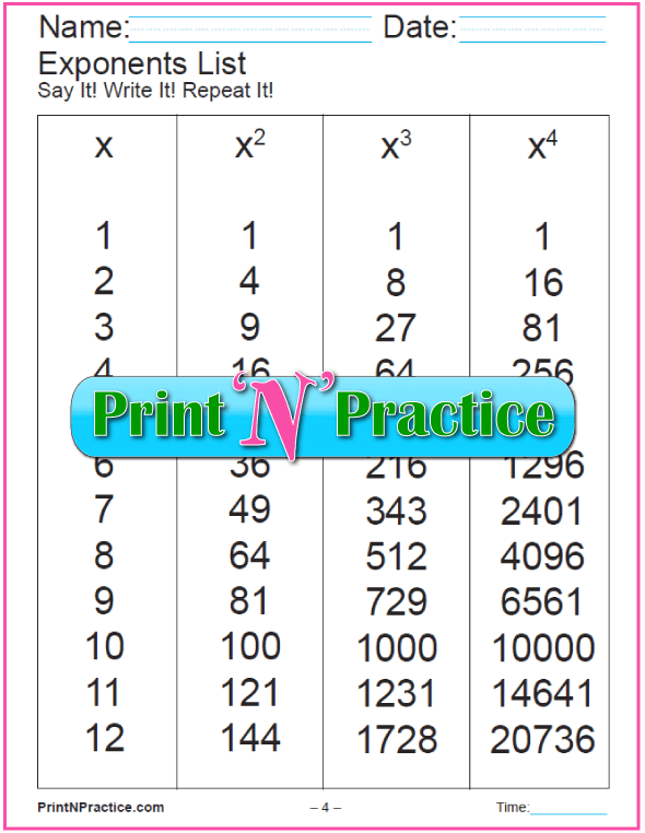 Printable Exponents Chart With Cubes