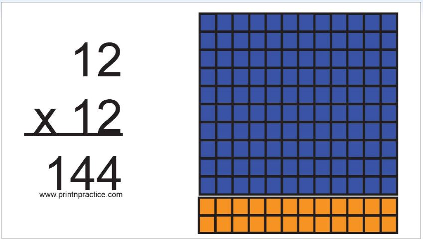 Multiplication 3rd Grade Videos - Practice the twelve tables anytime. Great on phones and tablets