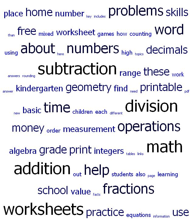 900+ Printable Math Worksheets For Kids: Free Practice With Answers